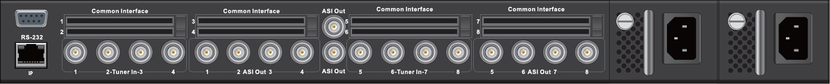 STREAMINGIPTV HEADEND > IRD / Headend receivers IPTV > Antik MX 5308