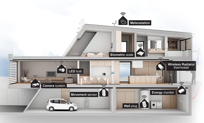 digital signage smart home smart home antik technology. Black Bedroom Furniture Sets. Home Design Ideas