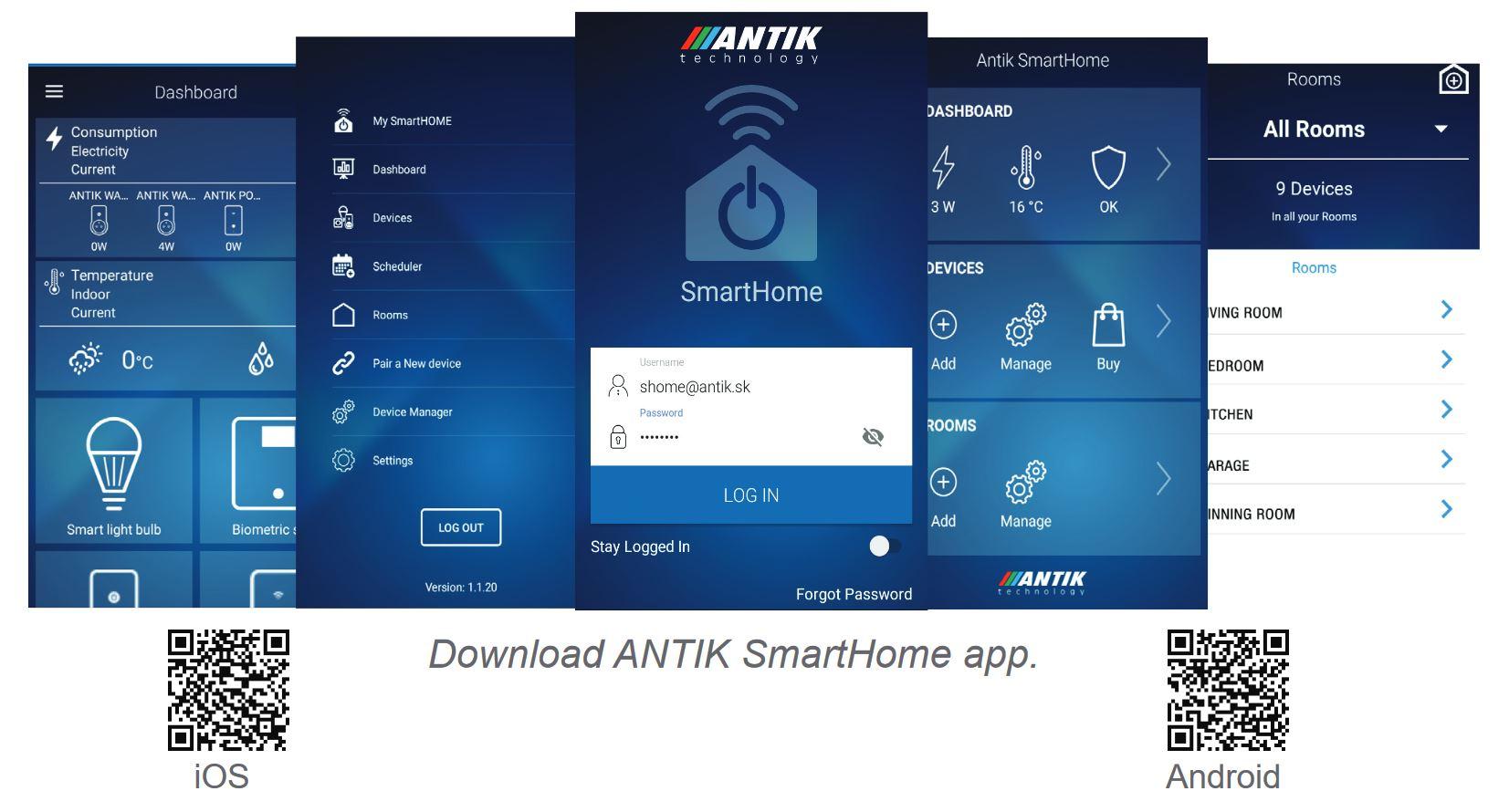 ANTIK Technology
